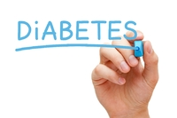 Type 1 & Type 2: 7 Ways to Save on Your Diabetes Prescriptions